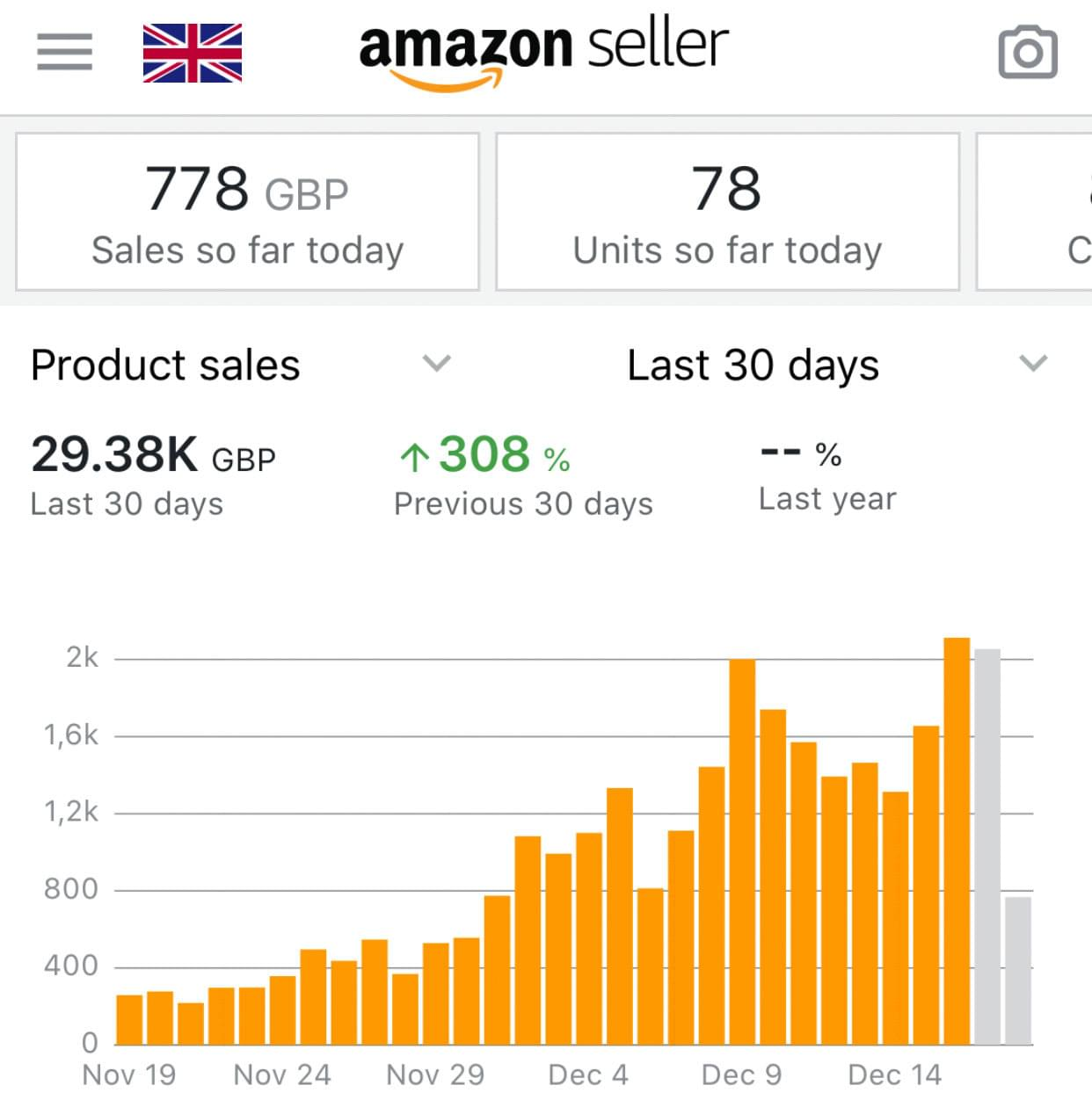 Amazon UK Sales December